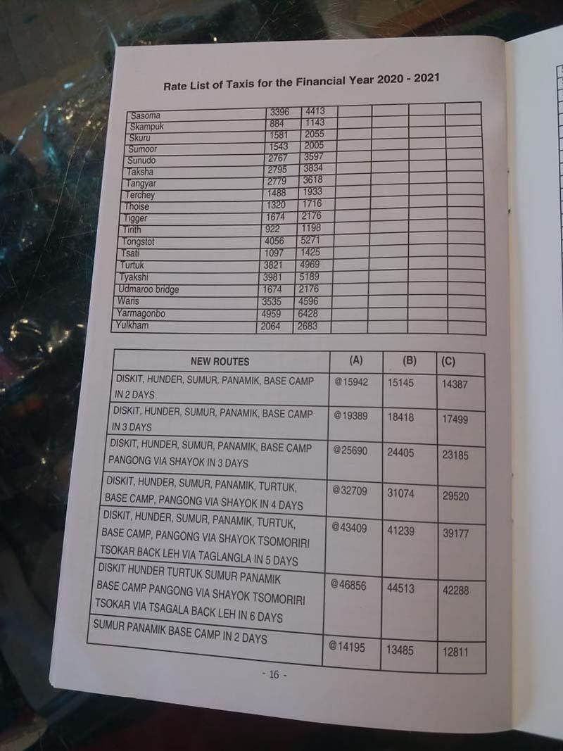 leh-ladakh-taxi-rates-4.jpg