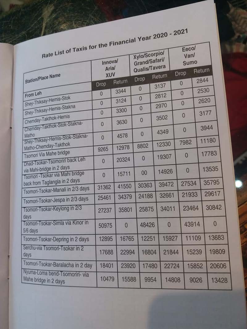 leh-ladakh-taxi-rates-8.jpg