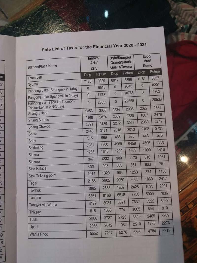 leh-ladakh-taxi-rates-14.jpg